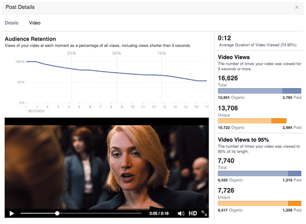Facebook New Video Metrics Launched