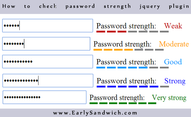 How to check password strength jquery plugin