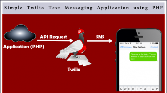 Integrate Twilio SMS Service in a Website using PHP