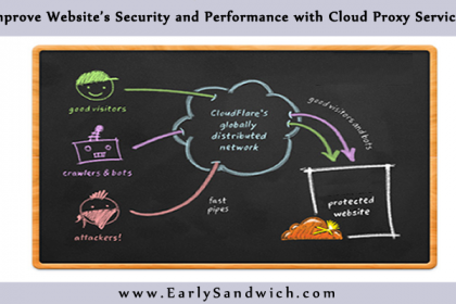 Improve-Websites-Security-and-Performance-with-Cloud-Proxy-Services.png